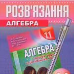 ГДЗ з алгебри Щербань