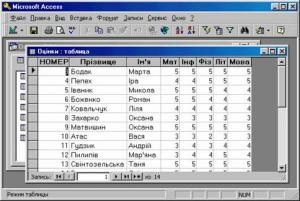 Лабораторна робота Microsoft Access Заповнення таблиць даними