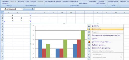 Excel побулова графіків і діаграм
