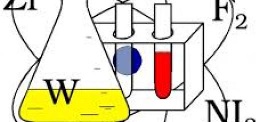 Олімпіада з хімії