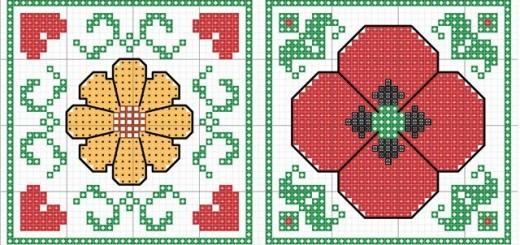 Culture of Ukraine Symbols in Ukrainian Embroidery