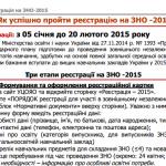 Порядок реєстрації на ЗНО 2015