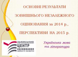 Презентація ЗНО 2015 з української мови і літератури