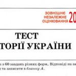 Завдання ЗНО з історії України 2012