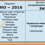 Плакат про ЗНО 2016