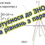 Завдання з теми: «Система рівнянь з параметром». Підготовка до ЗНО з математики