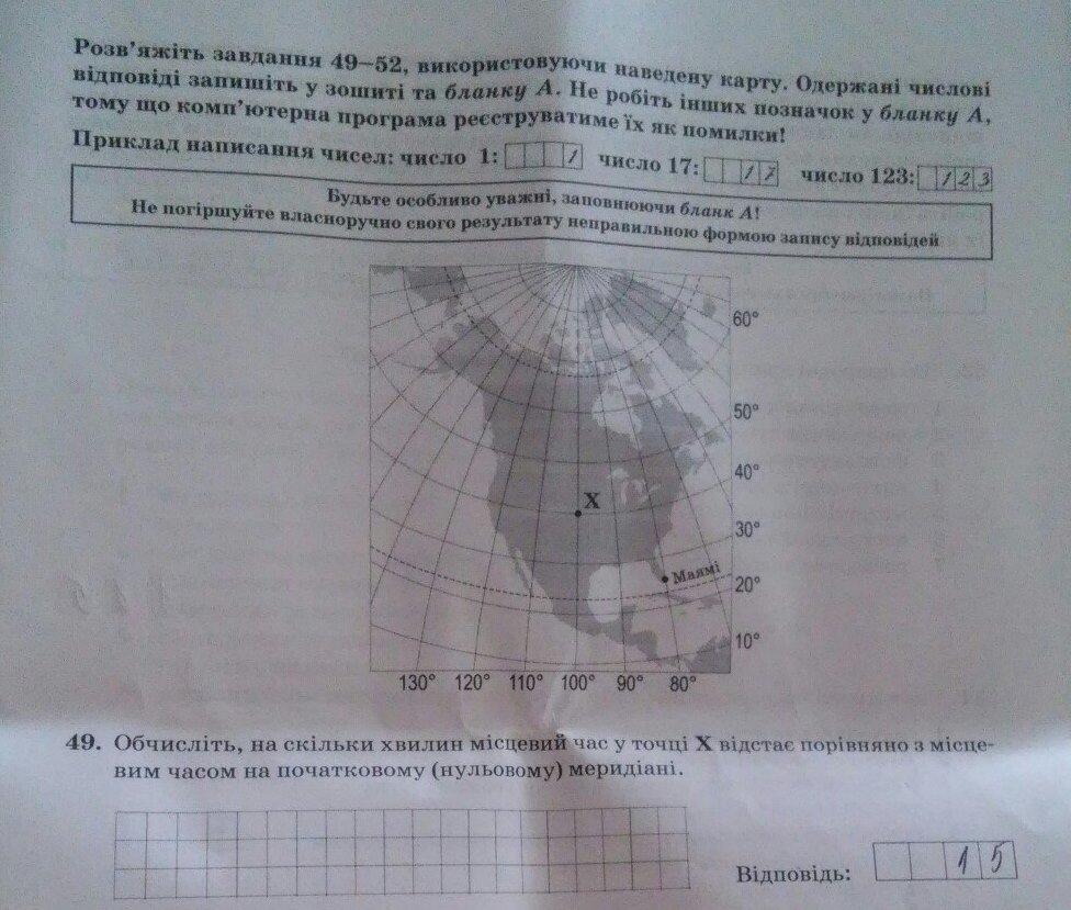 моніторинг із фізики 10 клас бланк відповідей