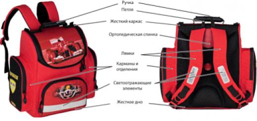 Як купити шкільний рюкзак