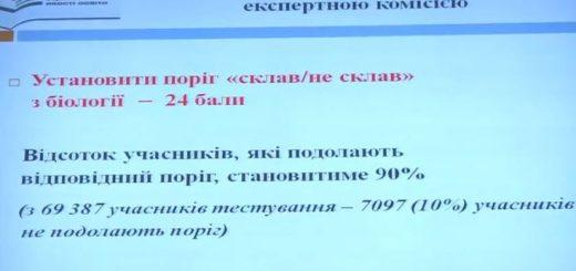"""""""Склав/не склав"""" тест ЗНО 2016 з біології"""