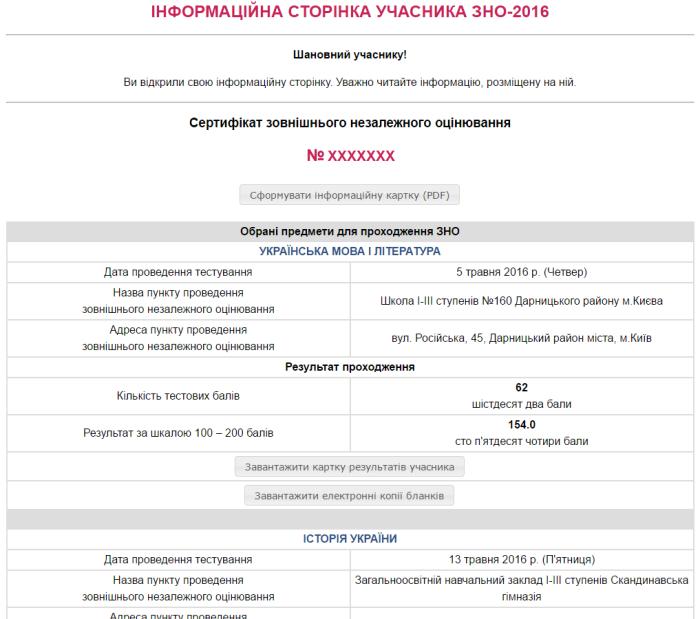 Сертифікат зовнішнього незалежного оцінювання