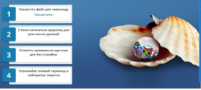 Робота бюро перекладів Харківської торгово-промислової палати