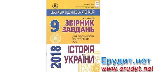 Збірник завдань ДПА 2018 Історія України 9 клас, Генеза