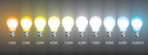 Led лампи