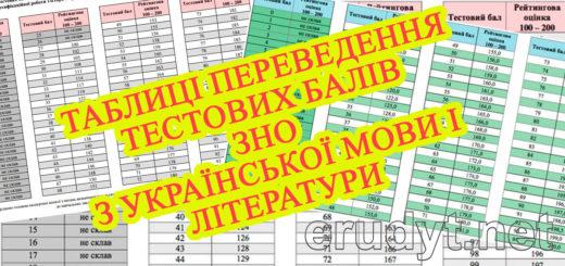 Таблиці переведення тестових балів ЗНО з української мови і літератури