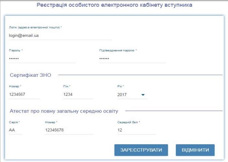 Реєстрація особистого кабінету вступника