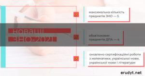 ЗНО 2021 новації