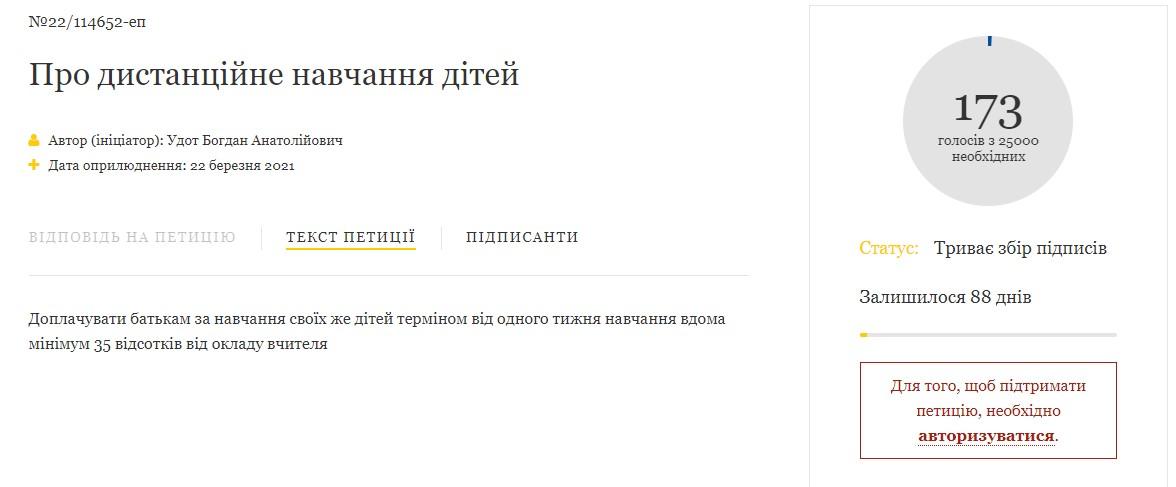 Як виглядає петиція на сайті ЕЛЕКТРОННІ ПЕТИЦІЇ