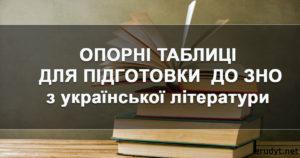 Опорні таблиці для підготовки до ЗНО з української літератури